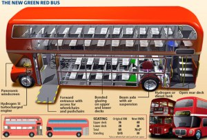 London-in-Red-the-Old-vs-New-Bus